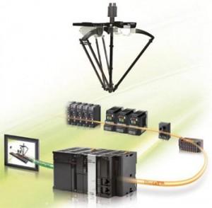 Robotics Integrates With Vision Motion And Plc Robotics