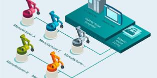 Universal Robots develops interface for Siemens Engineering Portal